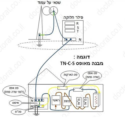 לחץ כדי להציג תמונה גדולה שם:  TN-c-s.jpg צפיות: 964 גודל:  76.8 קילובייט ID: 689