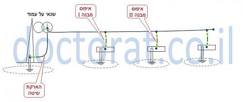 לחץ כדי להציג תמונה גדולה שם:  איפוסים כהארקות שיטה.jpg צפיות: 301 גודל:  56.5 קילובייט ID: 696