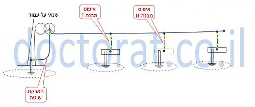 לחץ כדי להציג תמונה גדולה שם:  איפוסים כהארקות שיטה.jpg צפיות: 341 גודל:  56.5 קילובייט ID: 696